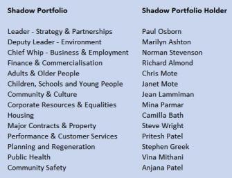 shadow portf