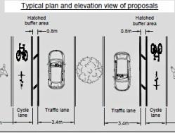 St proposals